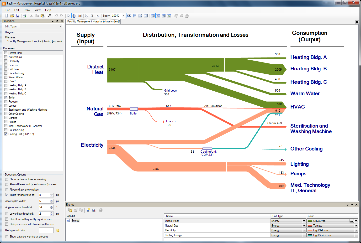 A software tool to visualize material, energy or cost flows with Sankey diagrams